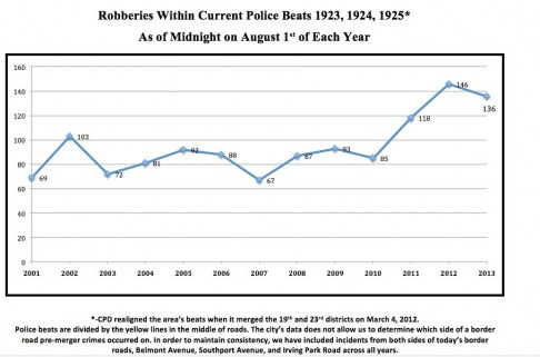 1923,1924,1925 Beat Crime